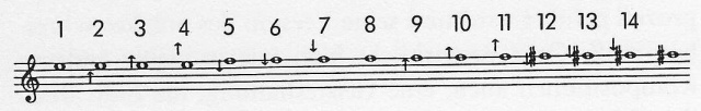 Cage_Two4_violin