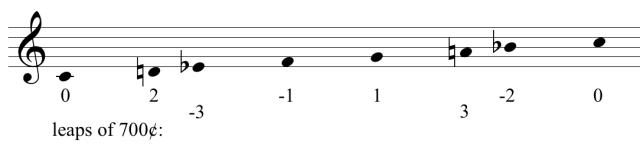 standard[07]